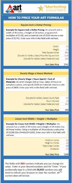 Popular art pricing formulas