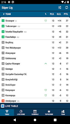 Live Score - Football Turkey 2.154.0 screenshots 1