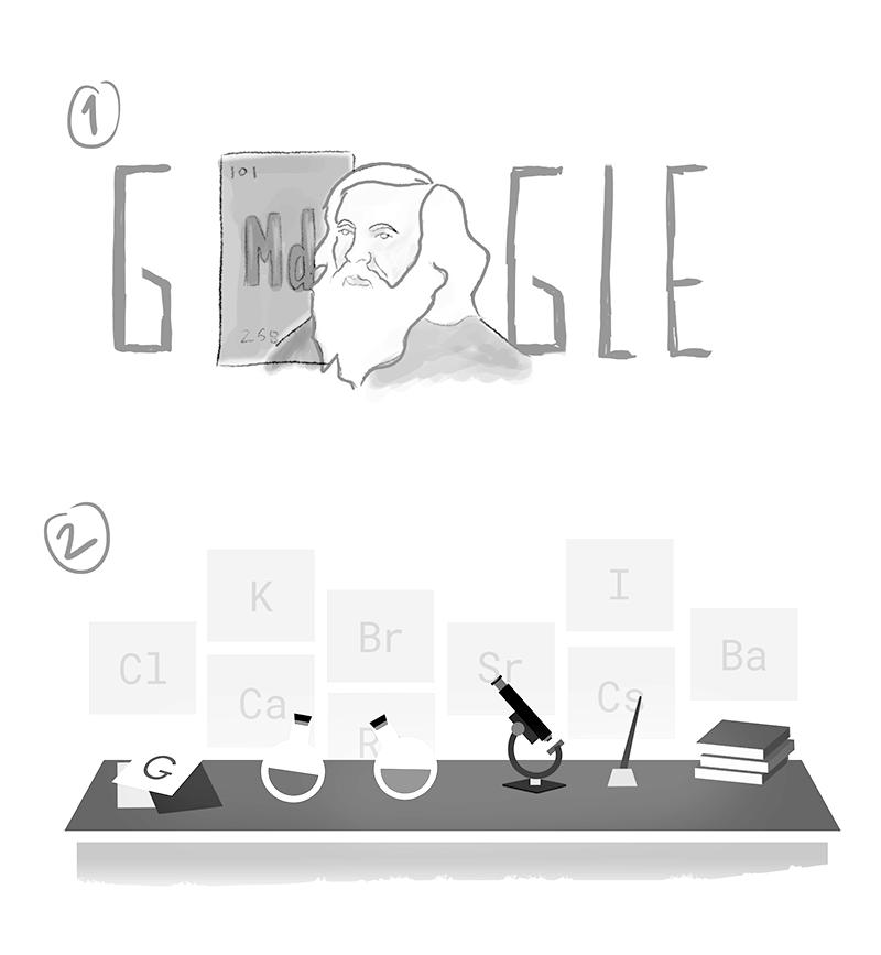 Dmitri Mendeleevs 182nd Birthday