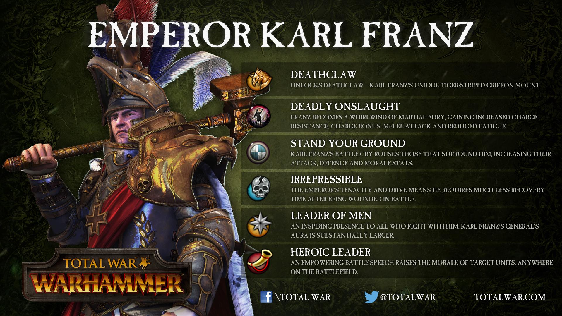 Karl Franz (Deathclaw)