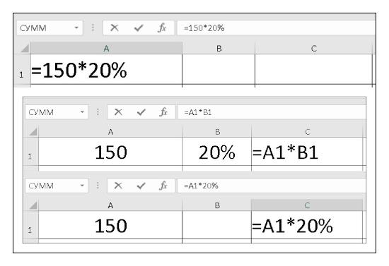 Встроенные инструменты Эксель для расчета процентов