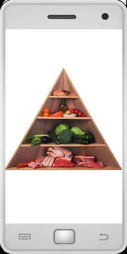 低碳水化合物饮食