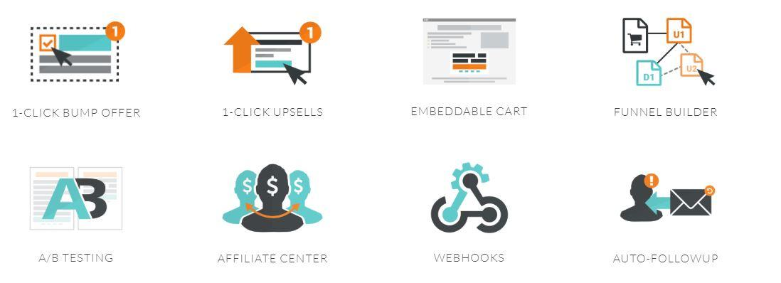 ThriveCart features