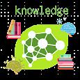 quiz of knowledge - quizup icon