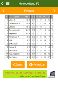 Ranking Metro F Hockey- screenshot thumbnail