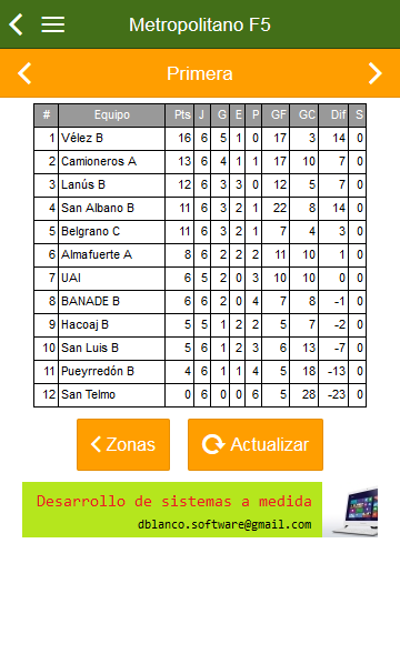 Ranking Metro F Hockey- screenshot