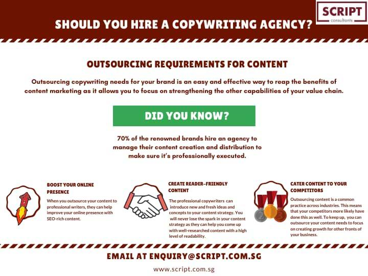 https://script.com.sg/wp-content/uploads/2019/12/What-is-Copywriting-and-What-Does-a-Copywriting-Agency-Do.jpg