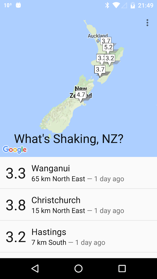 What's Shaking, NZ?- screenshot