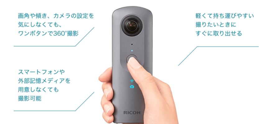 VR動画 360度映像 カメラ