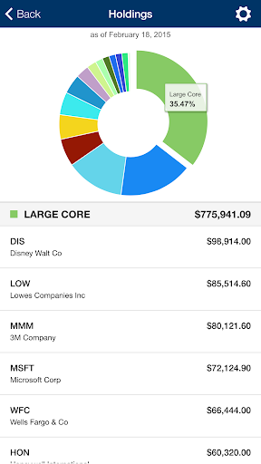 玩免費商業APP|下載Optima Asset Management Mobile app不用錢|硬是要APP