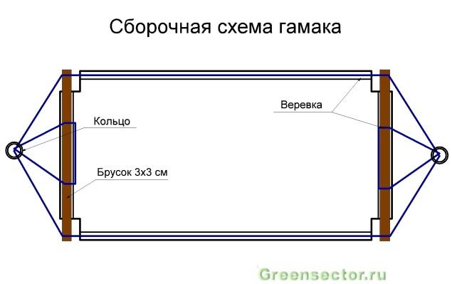Сборочная схема гамака
