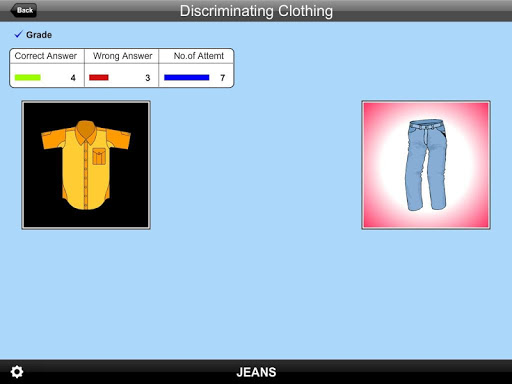 Discriminating Clothing Lite