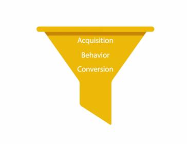 Acquisition -> Behaviour -> Conversion Funnel