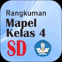 Rangkuman Mapel SD Kelas 4 icon