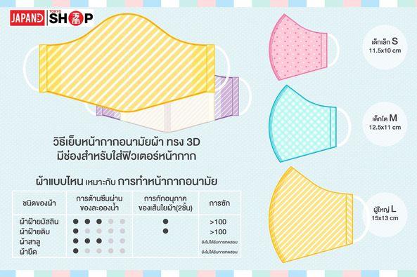 2. วิธีการทำหน้ากากผ้าทรง 3D (ทรงญี่ปุ่น) มีช่องสำหรับใส่ฟิวเตอร์หน้ากาก