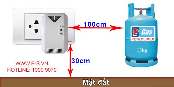 Cảm biến khí gas treo tường ES-817