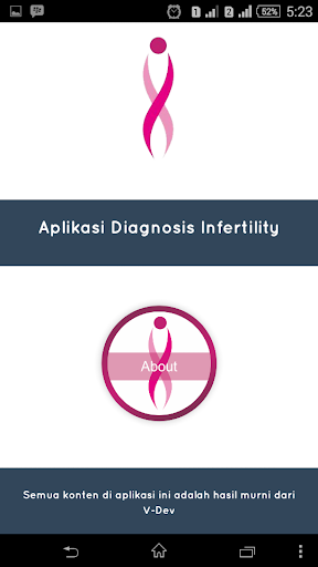 Infertility Solutions