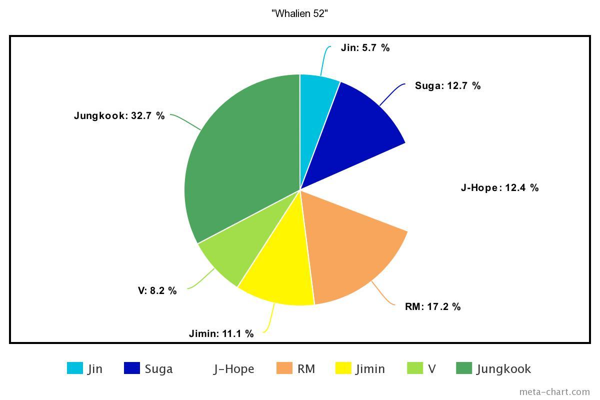 meta-chart - 2021-03-30T142946.204