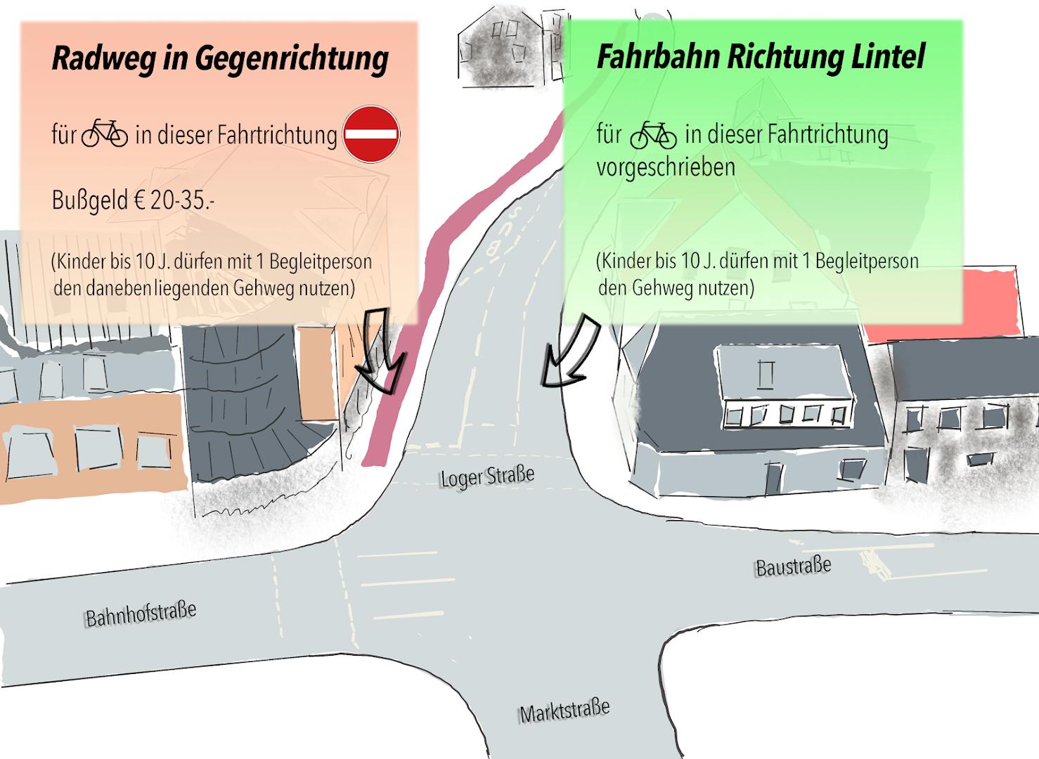 Radweg Loger Straße in OHZ