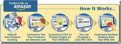 amazon-product-ads