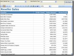 Initial Reseller Sales Report