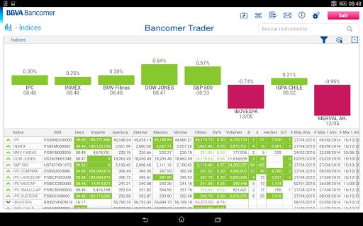 B Trader Apk Download Free for PC, smart TV