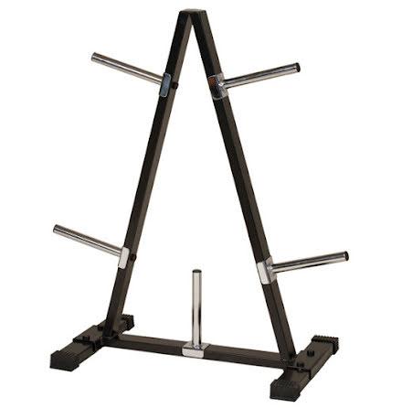 Viktställ pyramidmodell