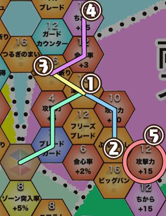 スキル ドラクエ 11 勇者