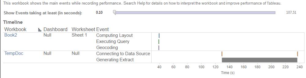 https://help.tableau.com/current/pro/desktop/en-us/Img/PerformanceTimeline.png