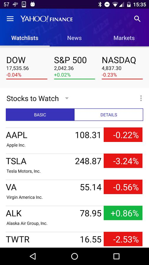 Yahoo Stock Quotes Inspiration Yahoo Finance  Android Apps On Google Play
