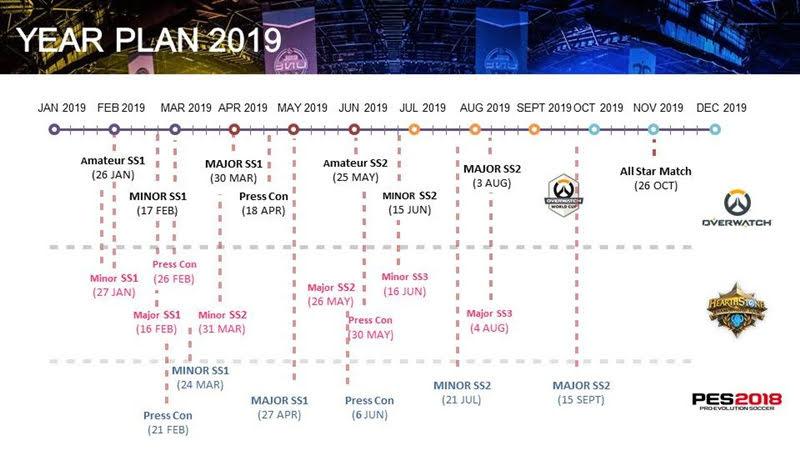 Esports Thai Leagues