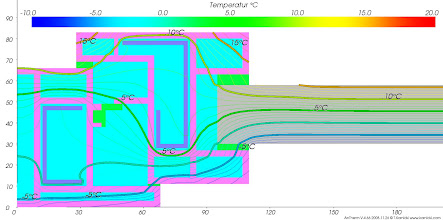 Photo: Validation of the thermal heat bridge calculation program AnTherm according to EN ISO 10077:2003 Validation Case D3