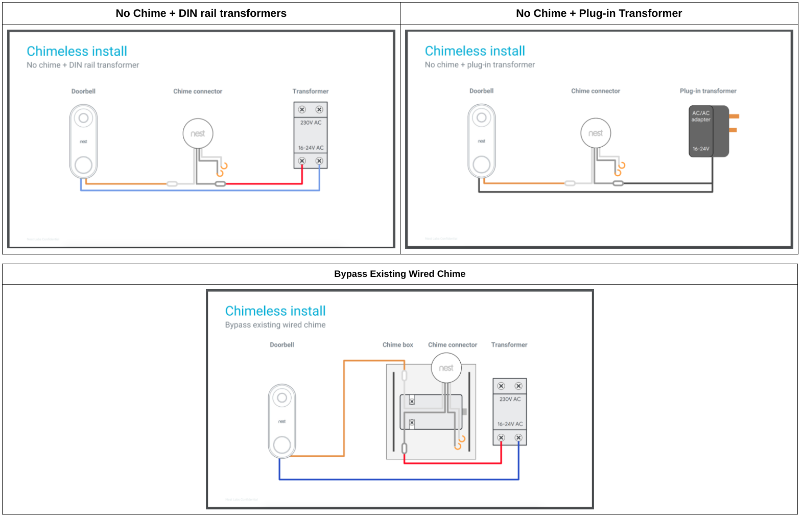 Nest Hello Wiring Diagram No Chime from lh3.googleusercontent.com