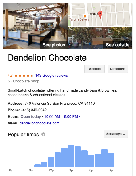 Dandelion Chocolate Knowledge Panel