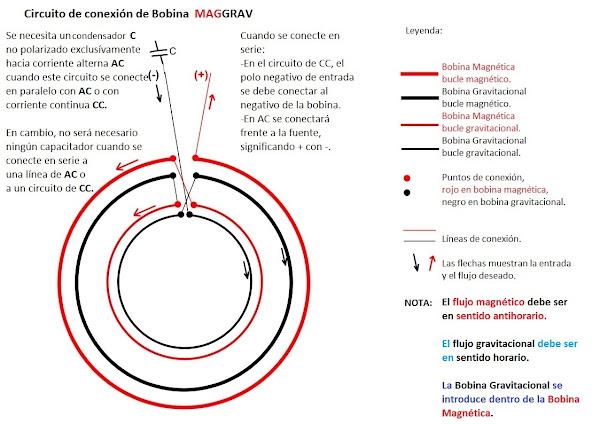 Circuito de conexión Bobinas MAGGRAV.jpg