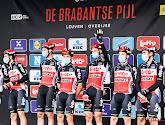 Tim Wellens en John Degenkolb kopmannen Lotto-Soudal in Ronde van Vlaanderen