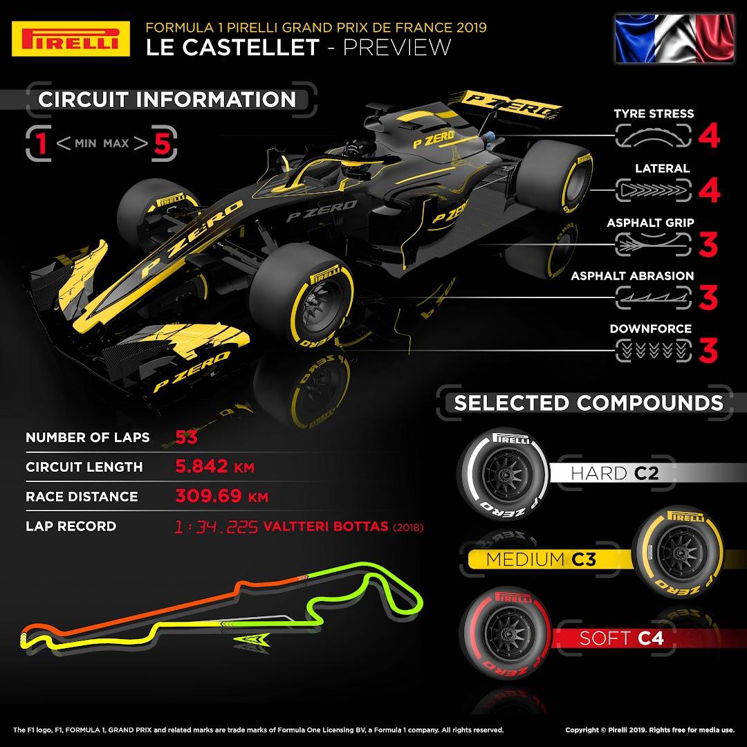 F1第8戦フランスGPタイヤ