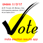 India UP Election Results 2017