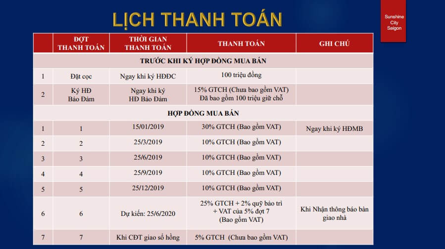 lich-thanh-toan-sunshine-city