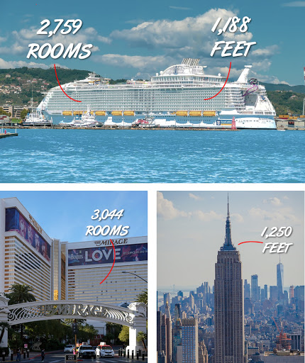 How Fast Do Cruise Ships Sail? The Answer Might Surprise You…