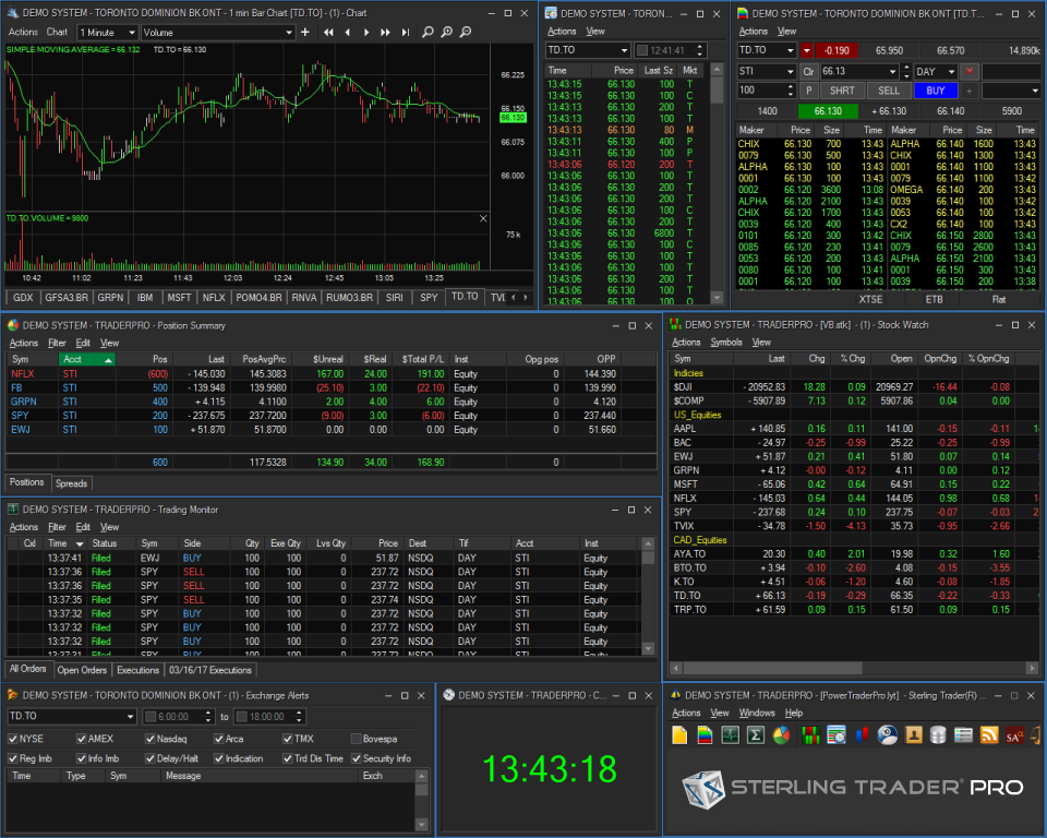 Virtual Brokers' PowerTrader Pro advanced trading platform