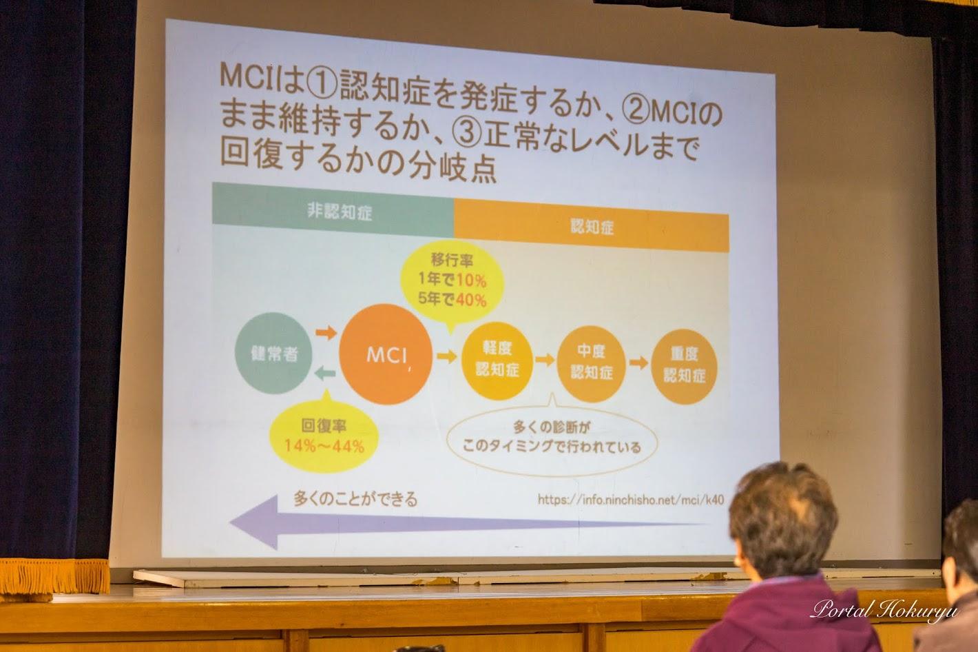 MCIは ① 認知症を発症するか、② MCIのまま維持するか、③ 正常なレベルまで回復するかの分岐点