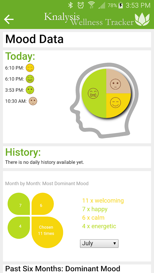 Knalysis Wellness Tracker- screenshot
