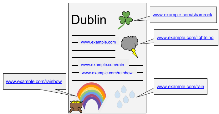 Knowledge graph card showing links