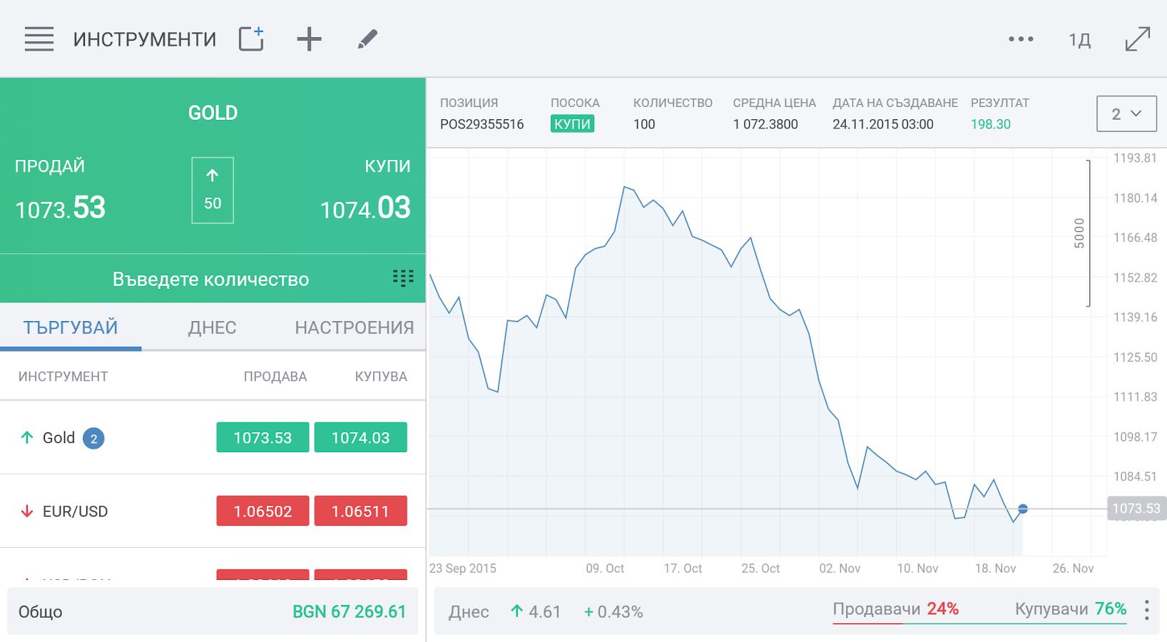 Forex trader bg