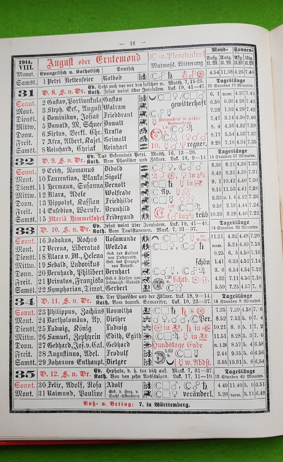 Großer Volkskalender des Lahrer hinkenden Boten - 1914 - August