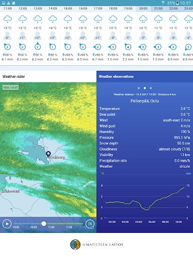 FMI Weather  screenshots 10