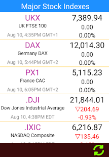 UK Stock Markets - Large Font - náhled