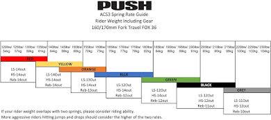 Push Industries ACS3 Spring Assembly, Black alternate image 0