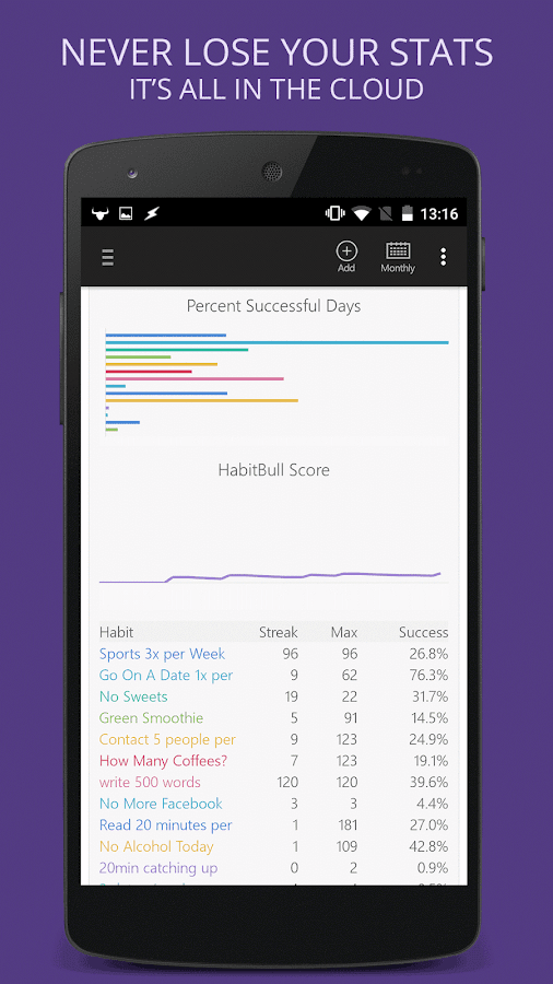 HabitBull - Habit Tracker- screenshot